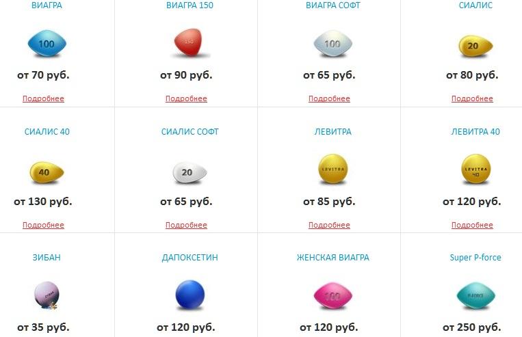 лекарств препарат сиалис